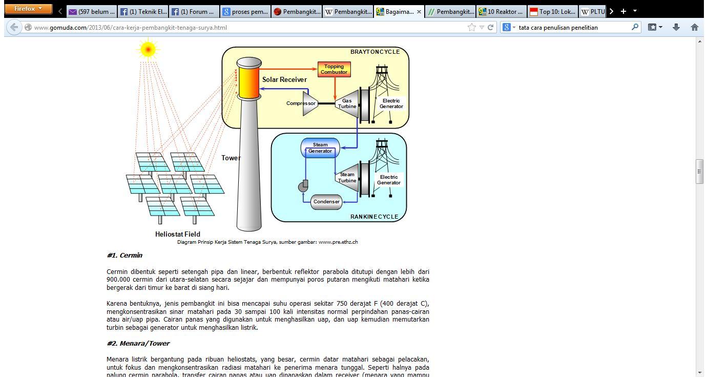 Cara kerja pembangkit listrik tenaga surya magatrika ugm komponen penting dari pembangkit listrik tenaga surya ccuart Choice Image