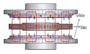 Struktur Fluks AF PMG