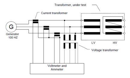 skema-induced-potentioal-test